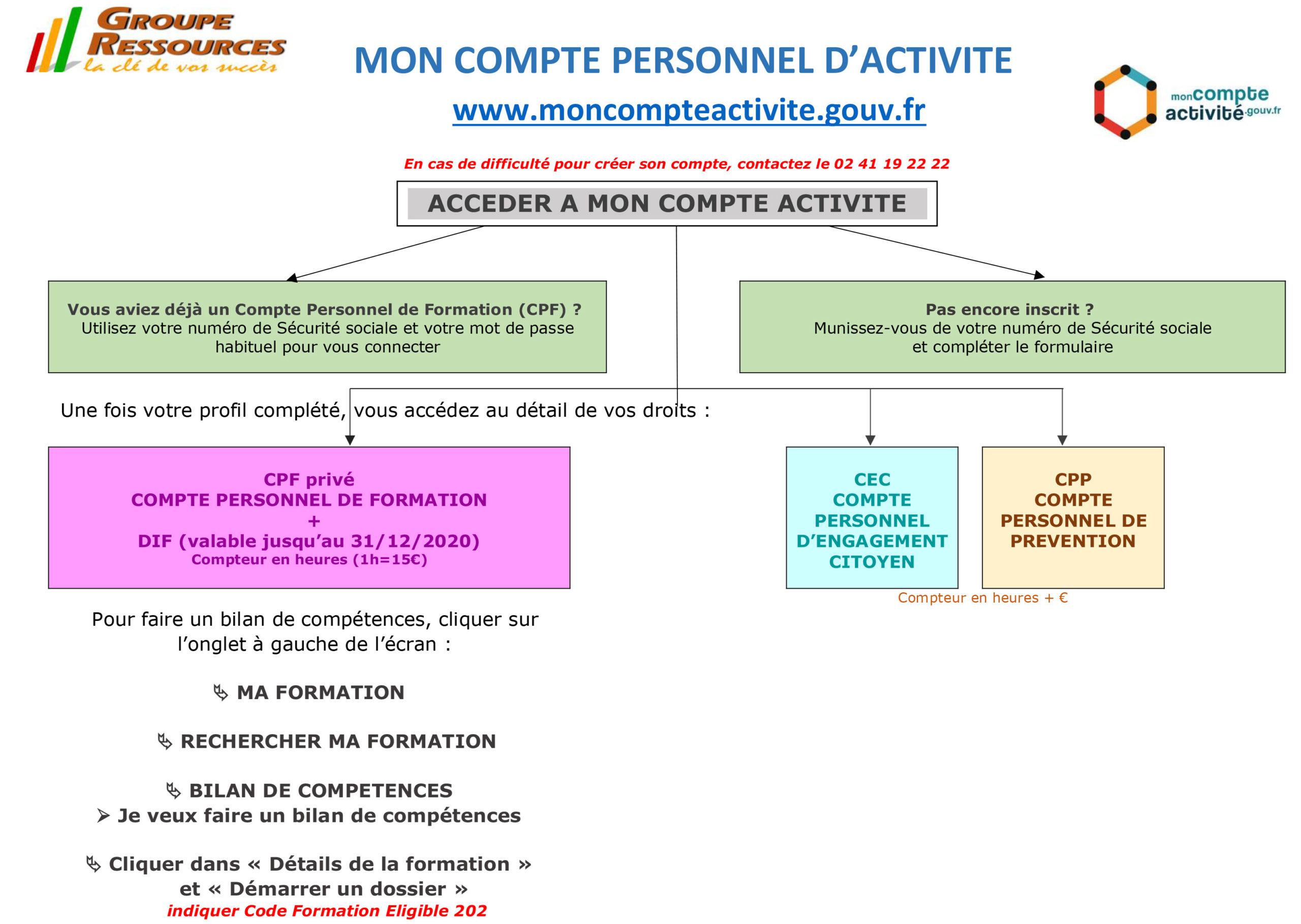 Compte Personnel d'Activités